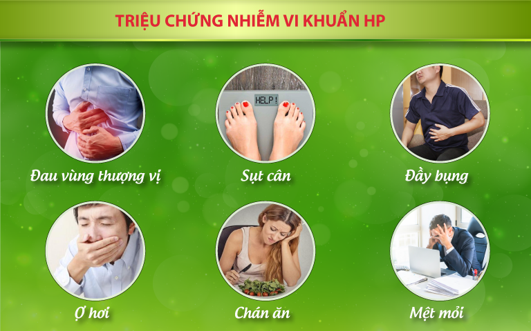 Những triệu chứng nhiễm khuẩn Hp